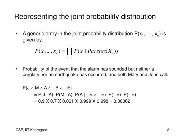 Representing the joint probability distribution