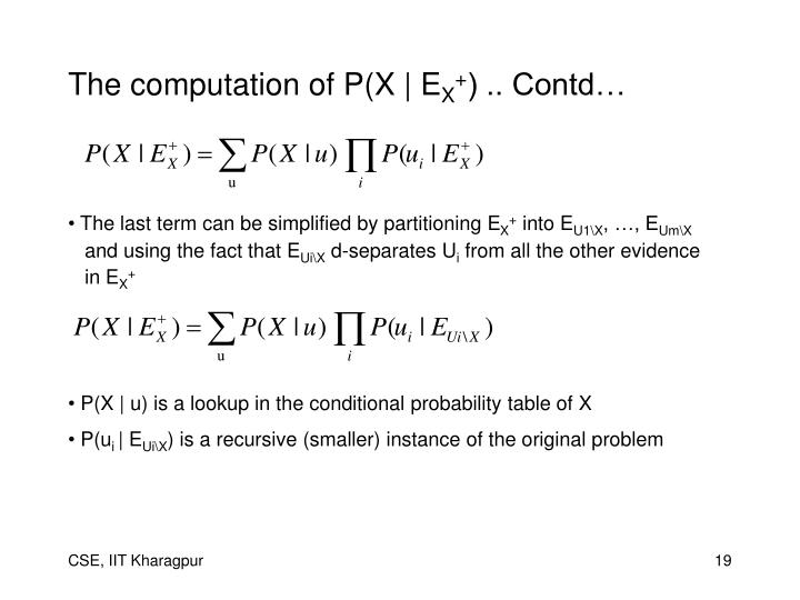 The computation of P(X | E
