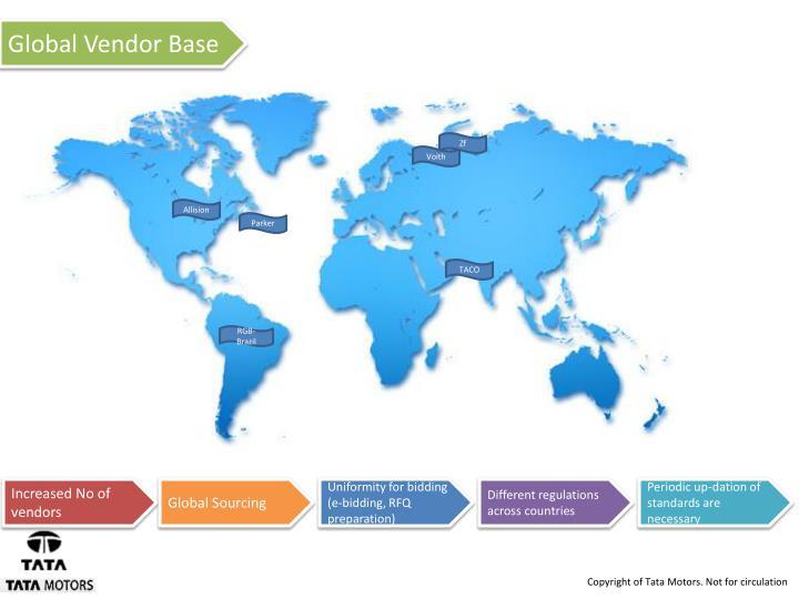 Global Vendor Base