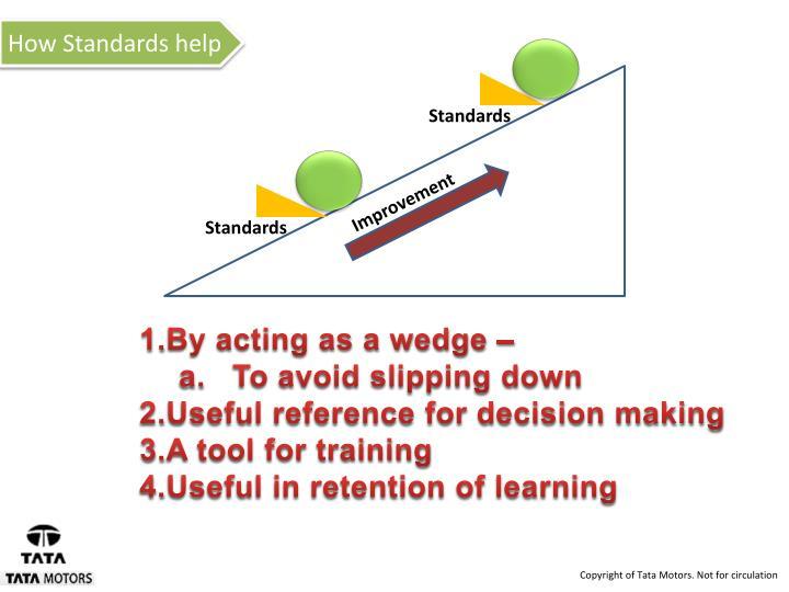How Standards help