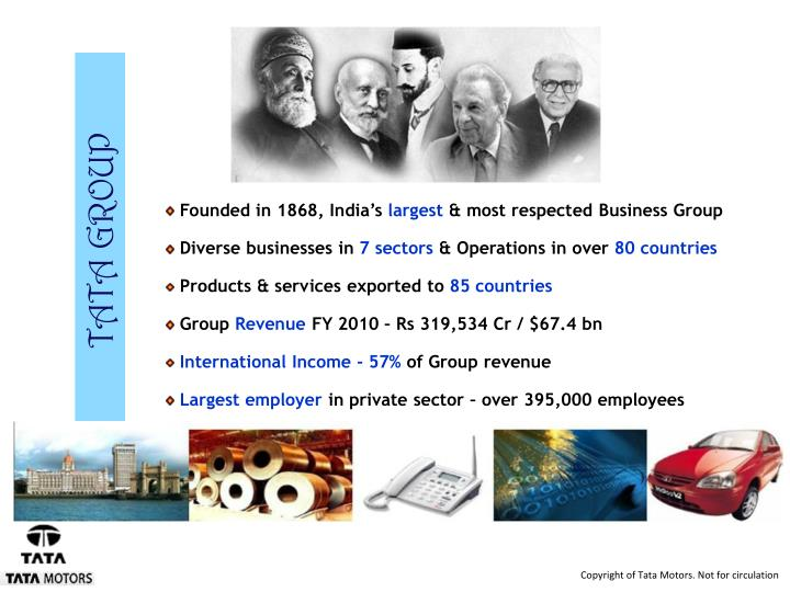 Founded in 1868, India's