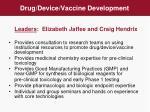 drug device vaccine development