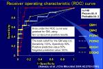 receiver operating characteristic roc curve