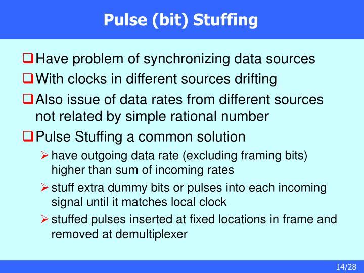 Pulse (bit) Stuffing