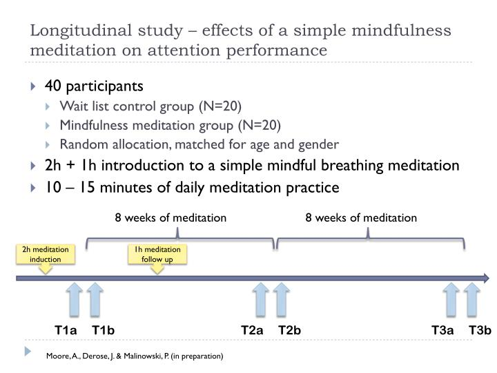 Longitudinal study – effects of a simple mindfulness meditation on attention performance