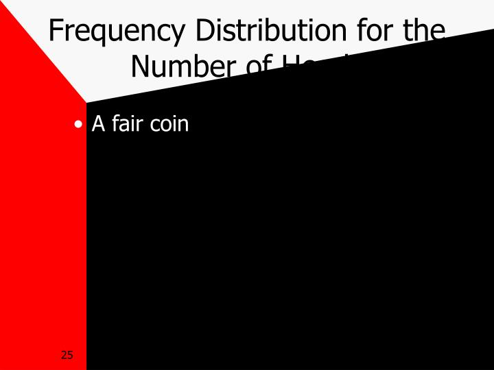 Frequency Distribution for the Number of Heads