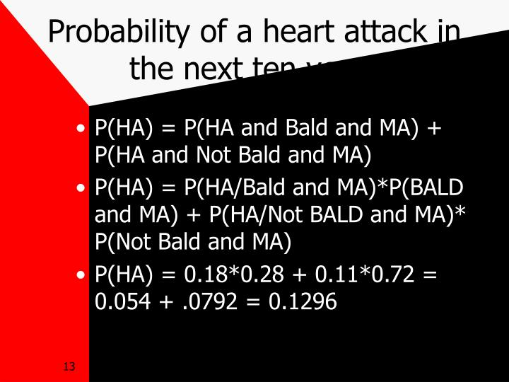 Probability of a heart attack in the next ten years