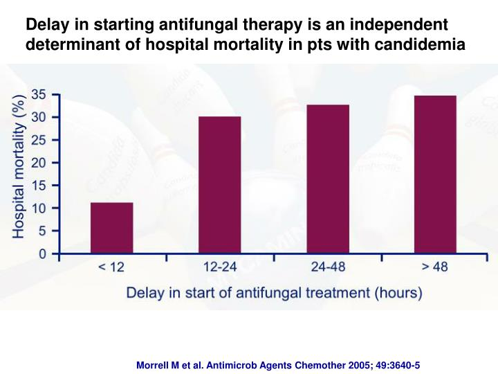 Delay in starting antifungal therapy is an independent determinant of hospital mortality in pts with candidemia