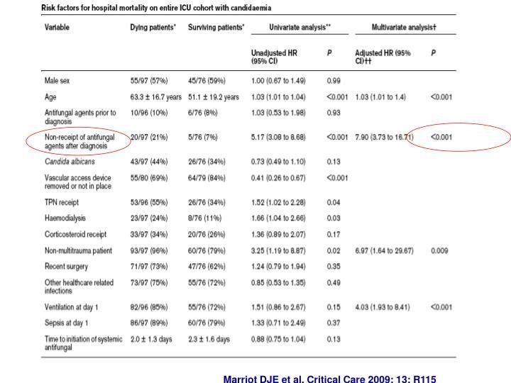 Marriot DJE et al. Critical Care 2009; 13: R115