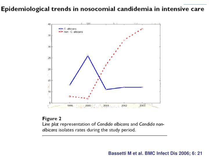 Bassetti M et al. BMC Infect Dis 2006; 6: 21