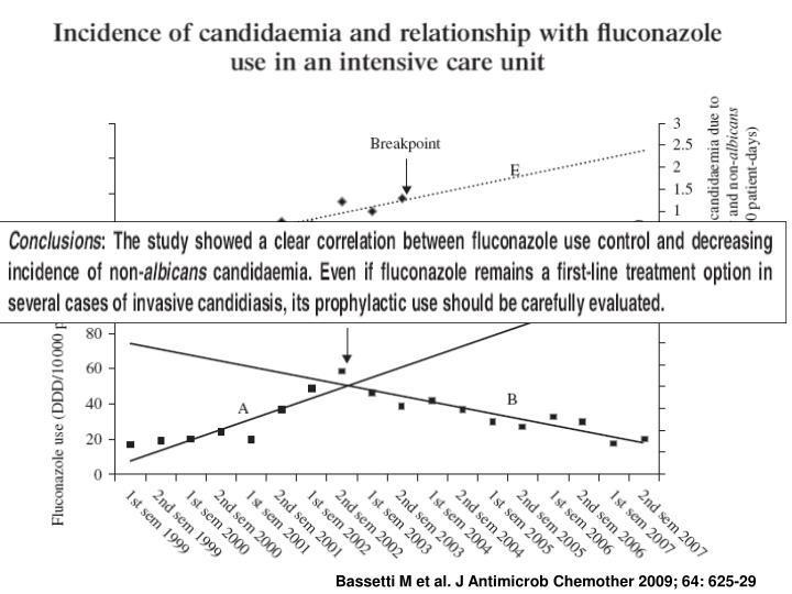Bassetti M et al. J Antimicrob Chemother 2009; 64: 625-29