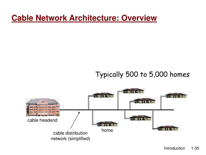 Cable Network Architecture: Overview