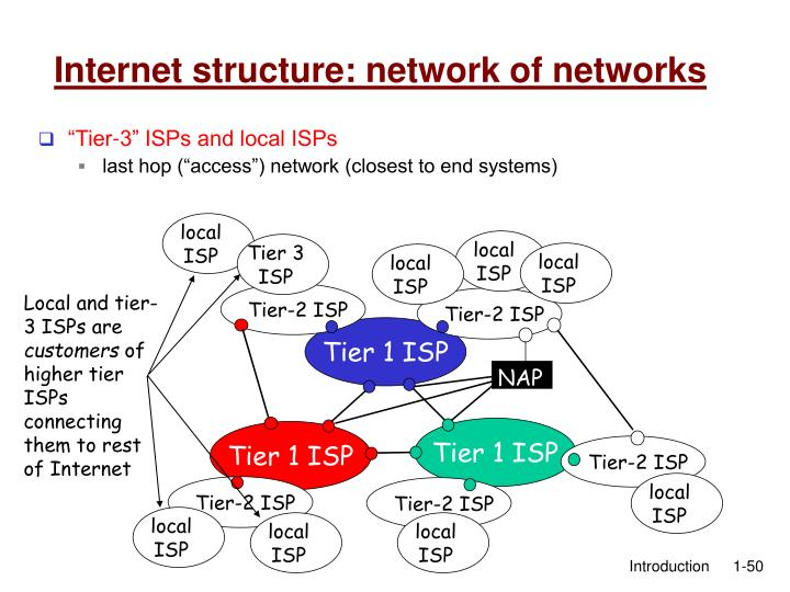 """""""Tier-3"""" ISPs and local ISPs"""