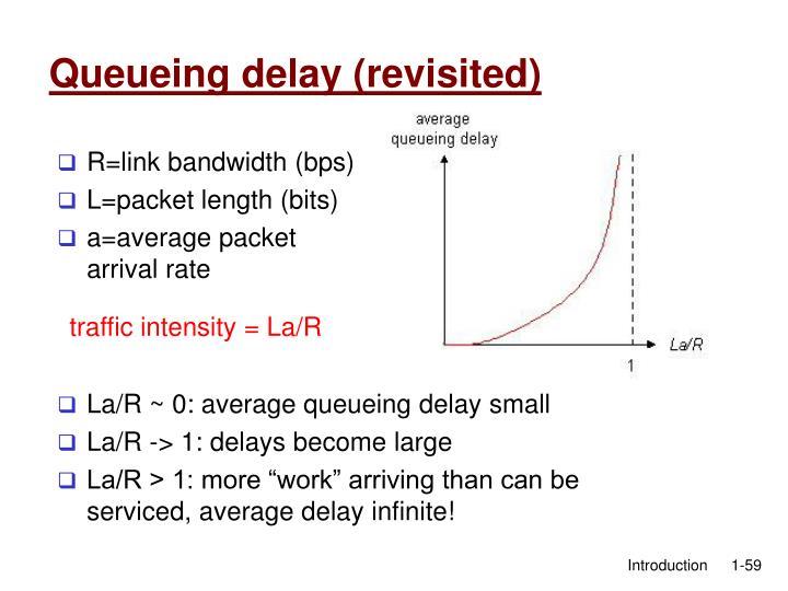 R=link bandwidth (bps)