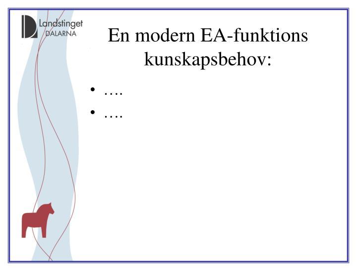En modern EA-funktions kunskapsbehov: