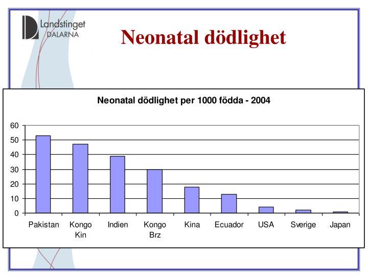 Neonatal dödlighet