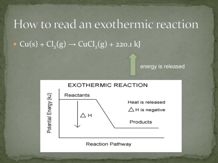How to read an exothermic reaction