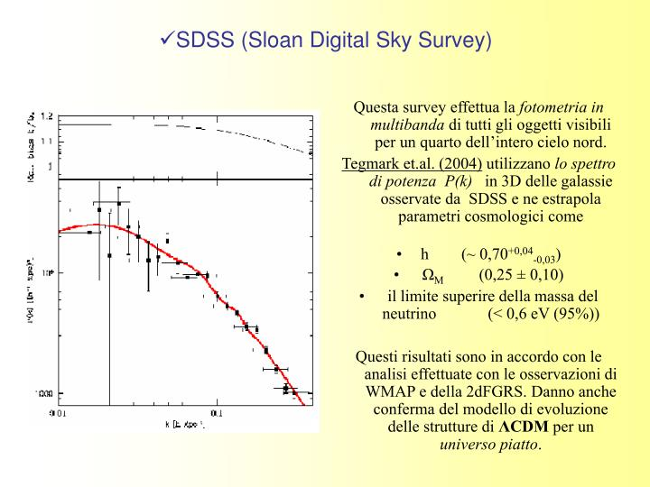 SDSS (Sloan Digital Sky Survey)