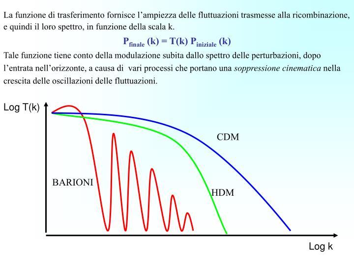 La funzione di trasferimento fornisce l'ampiezza delle fluttuazioni trasmesse alla ricombinazione, e quindi il loro spettro, in funzione della scala k.