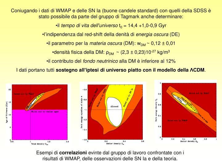 Coniugando i dati di WMAP e delle SN Ia (buone candele standard) con quelli della SDSS è stato possibile da parte del gruppo di Tagmark anche determinare: