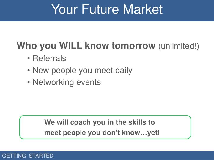 Your Future Market