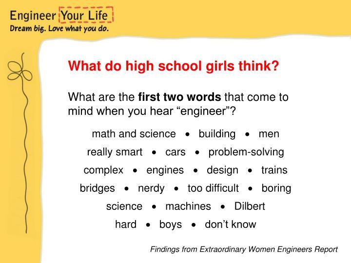 What do high school girls think?