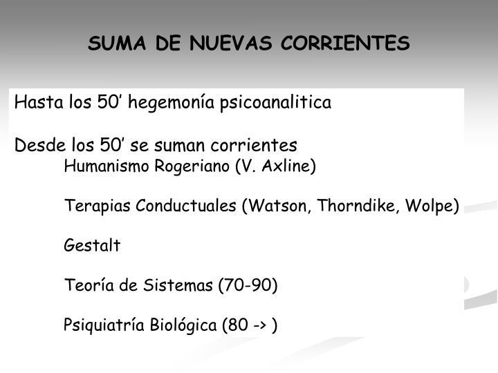 SUMA DE NUEVAS CORRIENTES