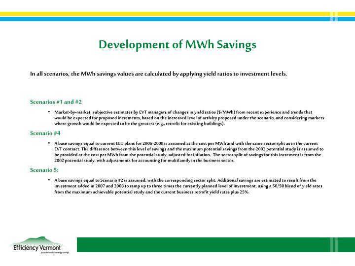 Development of MWh Savings