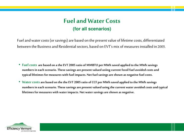 Fuel and Water Costs