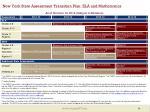 new york state assessment transition plan ela and mathematics