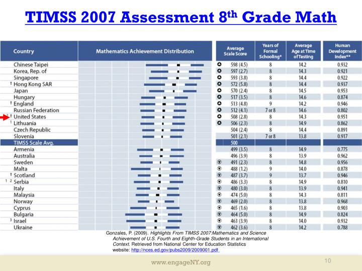 TIMSS 2007 Assessment 8