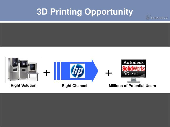 3D Printing Opportunity