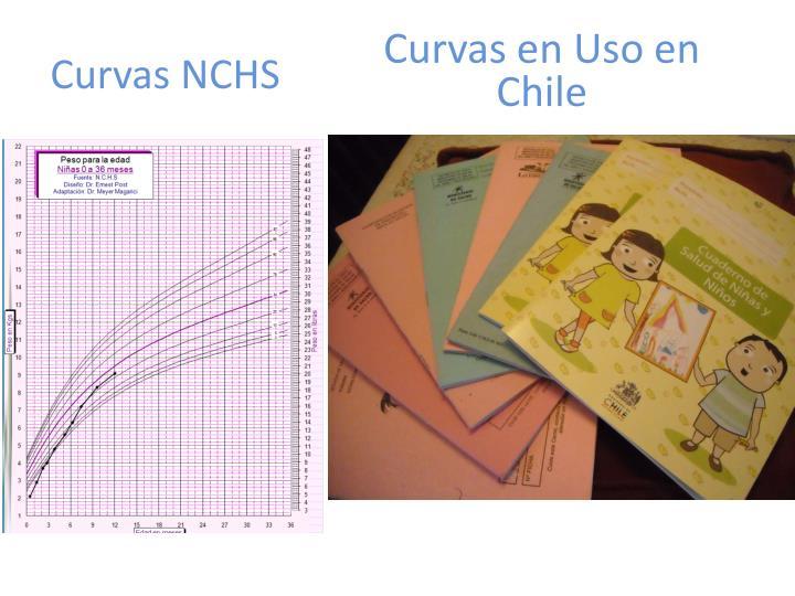 Curvas NCHS