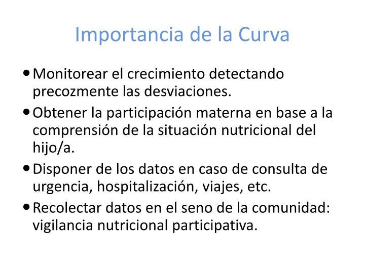 Importancia de la Curva