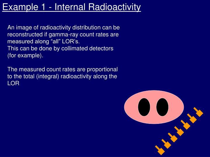 Example 1 - Internal Radioactivity