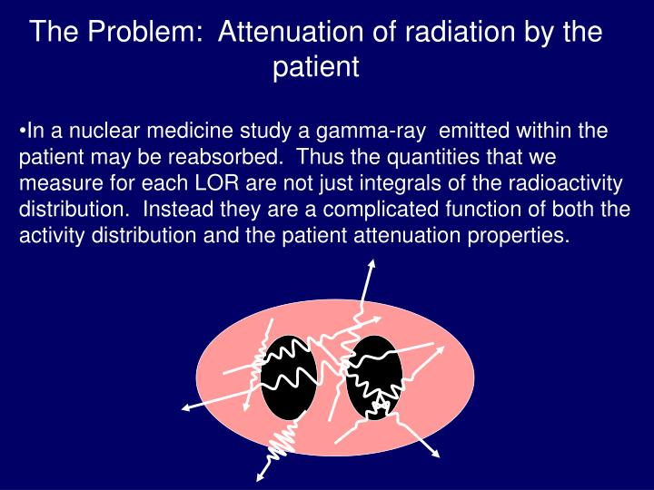 The Problem:  Attenuation of radiation by the patient