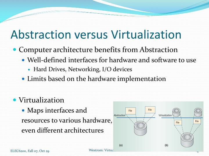 Abstraction versus Virtualization