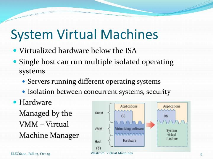 System Virtual Machines