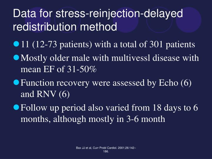 Data for stress-reinjection-delayed redistribution method