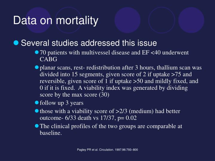 Data on mortality