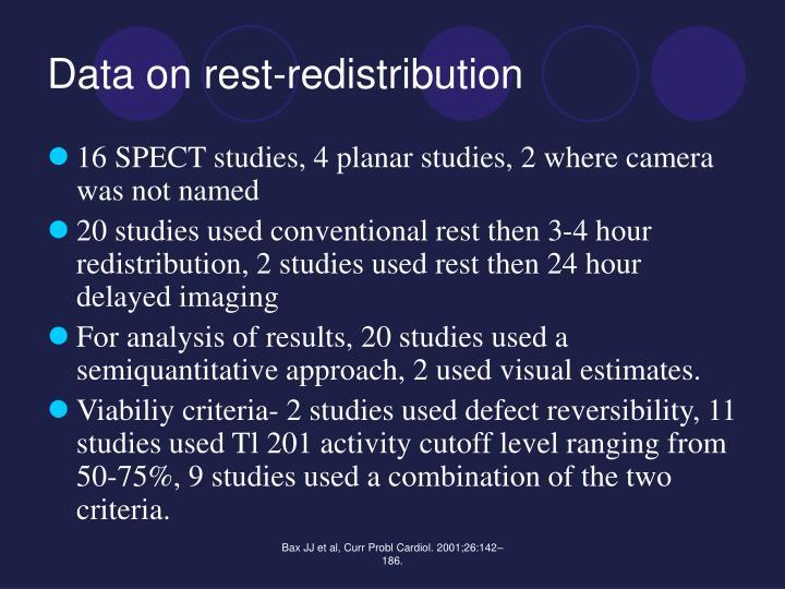 Data on rest-redistribution