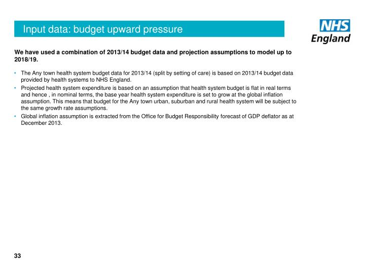 Input data: budget upward pressure