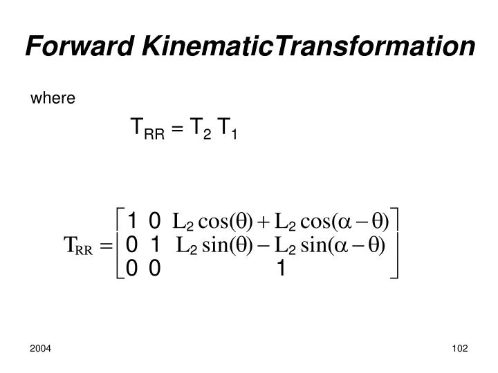 Forward KinematicTransformation