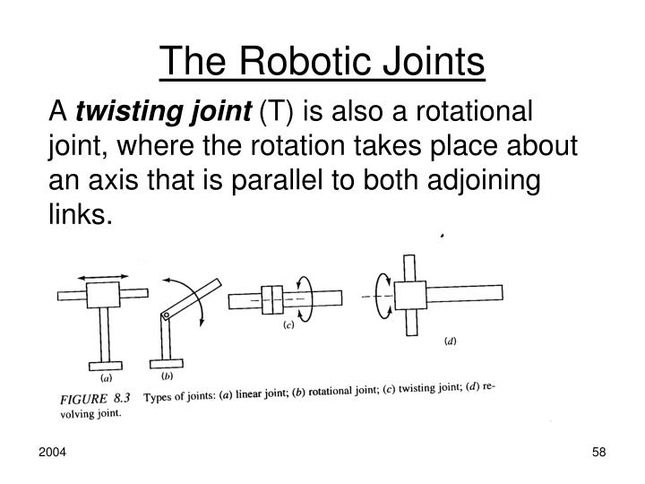 The Robotic Joints