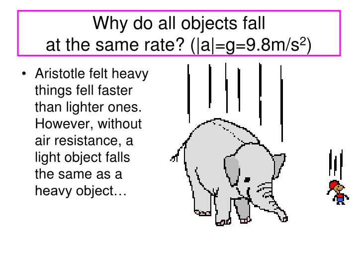 Why do all objects fall