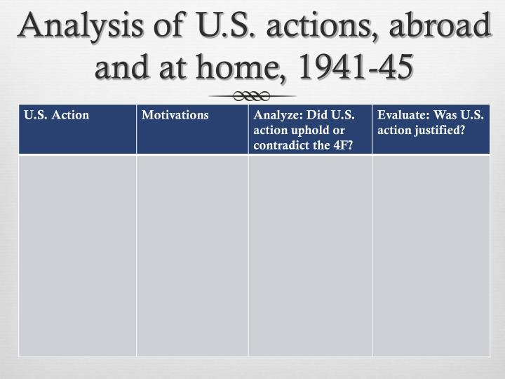 Analysis of U.S. actions, abroad and at home, 1941-45