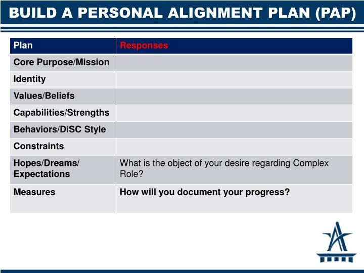 BUILD A PERSONAL ALIGNMENT PLAN (PAP)