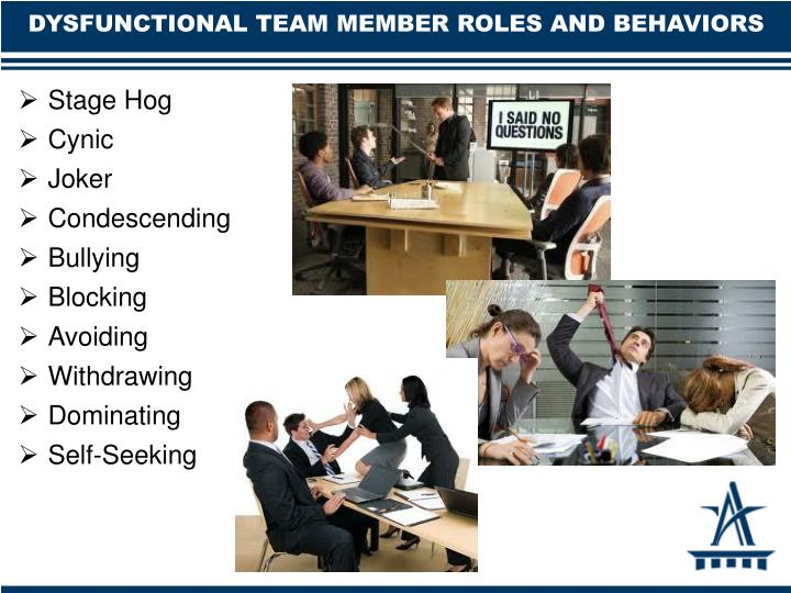 DYSFUNCTIONAL TEAM MEMBER ROLES AND BEHAVIORS