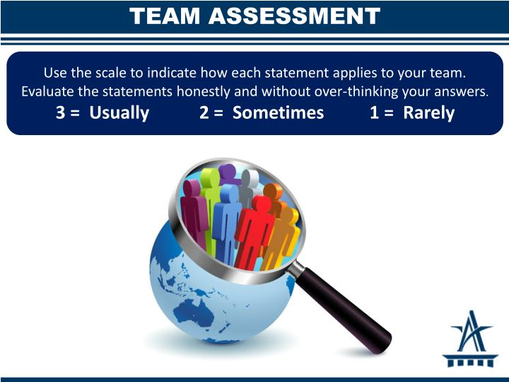 Use the scale to indicate how each statement applies to your team.