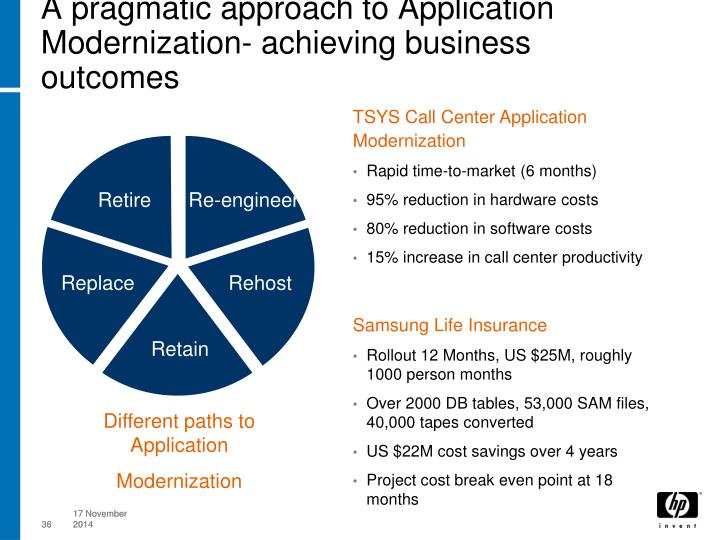 A pragmatic approach to Application Modernization- achieving business outcomes